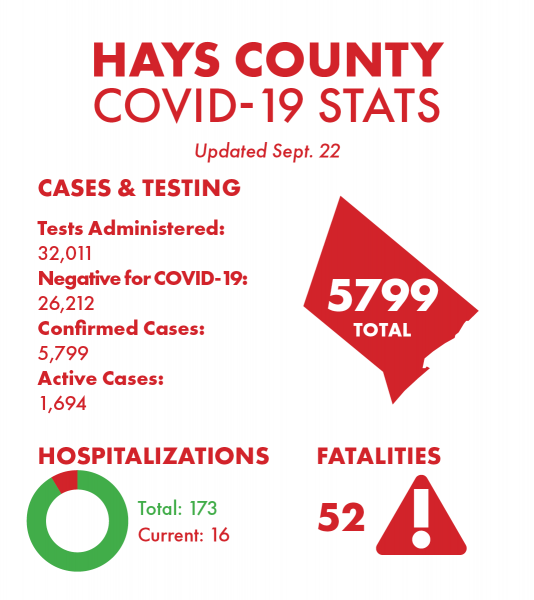 Stearns County Reports COVID-19 Death, 24 Total in the County