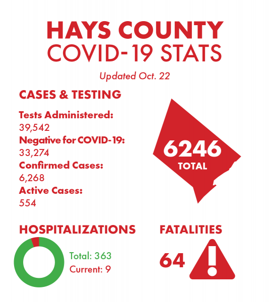 New COVID-19 Cases Confirmed Nationally; 12 In Clare