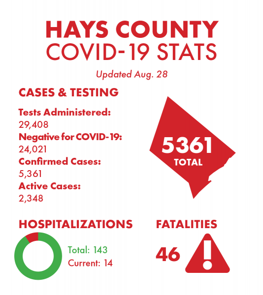 LA County reports 1339 new coronavirus cases, 27 deaths