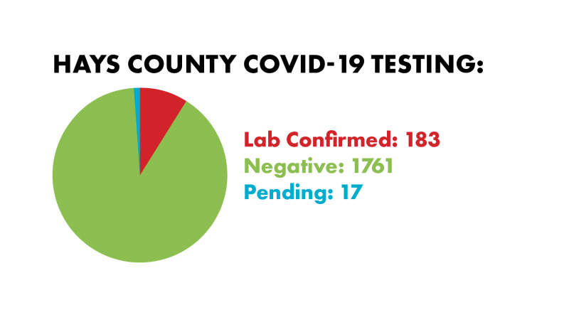 COVID-19: Community spread established in Muskingum County as case count increases
