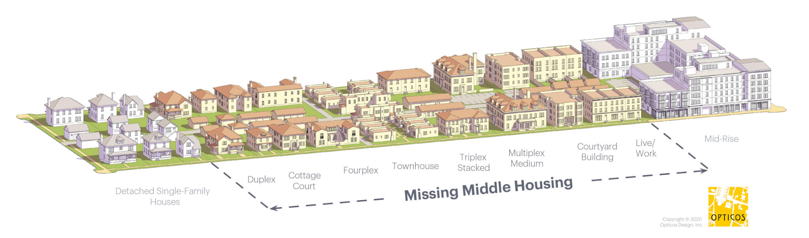 San Marcos Area Chamber of Commerce, GSMP to host 'Missing Middle' event
