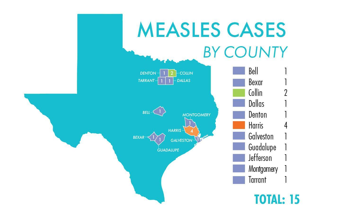 measles colton ashabranner infographic san marcos daily record sanmarcosrecord