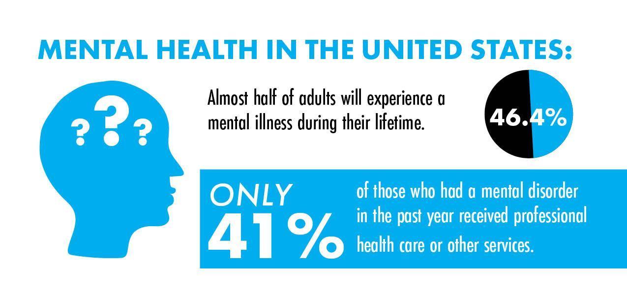 colton ashabranner daily record mental health graphic