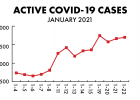 Hays County, Coronavirus, San Marcos News, San Marcos Record, COVID-19, COVID update