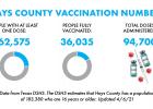 Hays County, Vaccination, Vaccines, Vaccine, COVID-19, San Marcos, San Marcos News, San Marcos Record