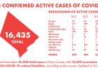 Hays County, COVID-19, Covid, Vaccination, Vaccines, San Marcos, San Marcos News, San Marcos Record