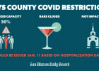 GA-32, COVID-19 restrictions, San Marcos, Hays County